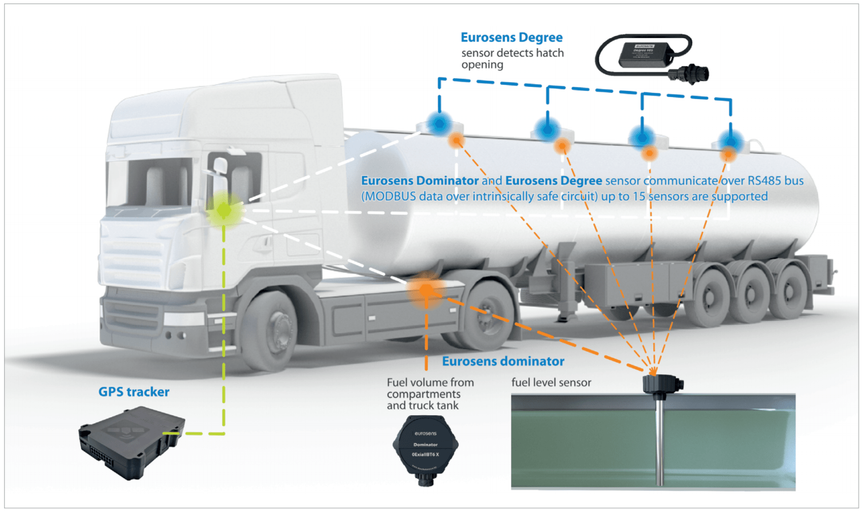 Delivery fuel flow monitoring system